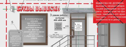 Наружная реклама в Магнитогорске. Требования